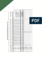 Beton tabele
