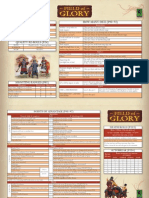 Field of Glory - Quick Reference Sheet