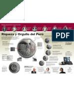 Infografía Riqueza y Orgullo del Perú - Carla Atencio