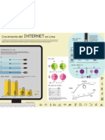 Infografía Crecimiento del Internet en Lima - Natalia Queirolo
