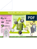 Infografía Telas pet