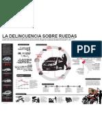 Infografía La delincuencia sobre ruedas - Daniel Rischmoller
