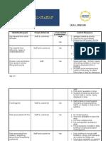 UEA LONDON - Risk Assessment Form