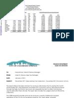 City of Colorado Springs MM Economic Data