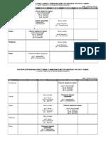Raspored Predavanja Zimski Semestar