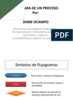 Diagrama de Flujo_Ocampo
