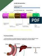 biodisponibilidad_4322[1]