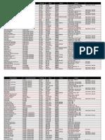 Tabela Rede Credenciada Onehealth