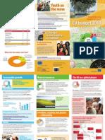 EU Budget 2011 in Figures