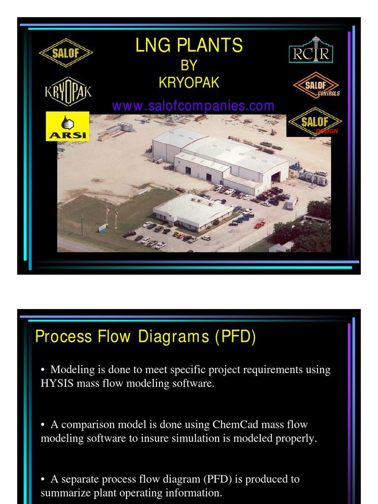Kryopak Lng Process Flow Diagram Plant