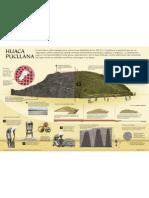 Infografía Arquitectura en la Huaca Pucllana -  Katherine Jáuregui