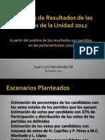 ESCENARIO PRIMARIAS 2012