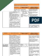 Tabela D1