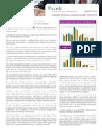 2012 January Calgary Real Estate Statistics - CREB