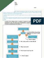 Compte-rendu TP Genet Mol FLST 2010