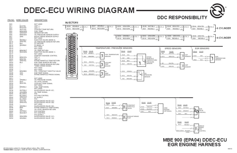 mercedes benz mbe 900 engine wiring harness routing diagram wiring Home Wiring Diagrams