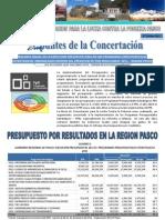Apuntes de La Concertacion 9na Edicion, PRESUPUESTO POR RESULTADOS, balance anual 2011
