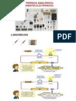 Unidad 6+7 - Electronica Analogica - Fotos + Aplicaciones