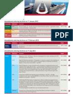 List of New IMO 2012