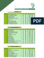 clasificacion 01-02-2012
