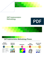 SAP Implementation Methodology