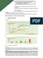 question de synthèse n°2 2008-2009 progrès technique et développemenr durable