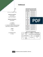 Física Fórmulas