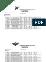 Notas Pc1 Segundo Lapso Seccion 16