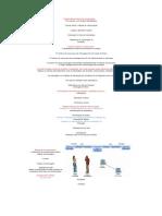 CARAVTERISTICAS BASICAS DA COMUNICAÇÕES