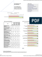 Free Custom Software Comparison Report