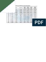 Peso Unitario de Laminas de Acero.