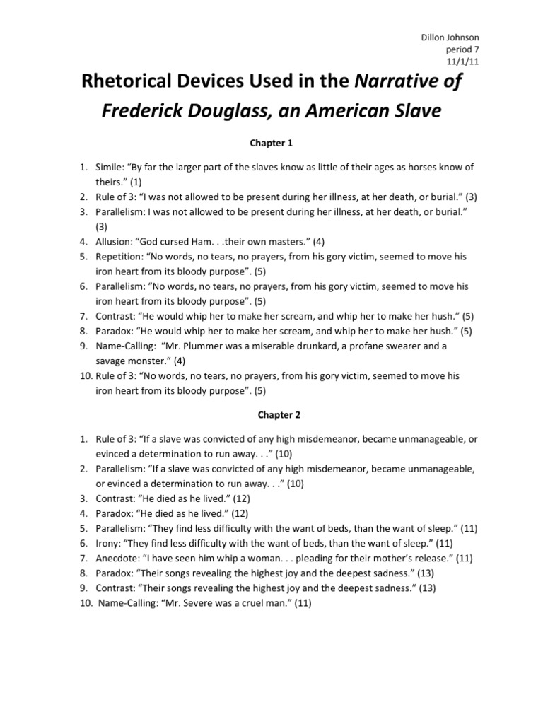 Rhetorical Devices Used in the Narrative of Frederick Douglass – Rhetorical Devices Worksheet