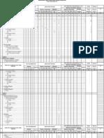 Form Perhitungan Kebutuhan PNS
