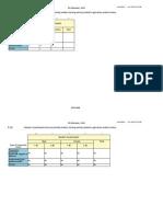 Indicatori de Rezultat Comuni Si ali 2009