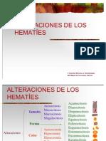 ALTERACIONES DE LOS HEMATÍES