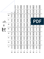 400 Digits of Pi (Horizontal)