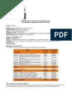 Result a Dos de La Evaluacion Del Cumplimiento de La Normatividad en Seguridad y Salud en El Trabajo