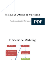 2entornodemarketing-100530203525-phpapp02