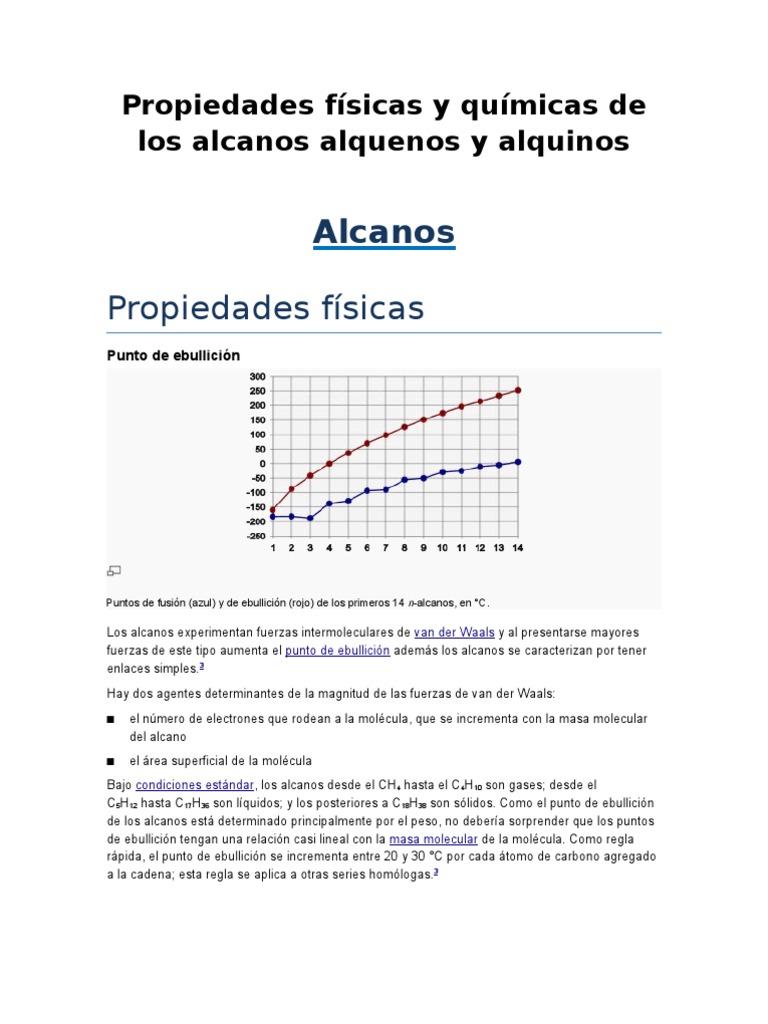 Propiedades Físicas Y Químicas De Los Alcanos Alquenos Y Alquinos Alcano Moléculas