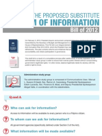 Pamphlet Briefier Proposed FOI BIll 2012