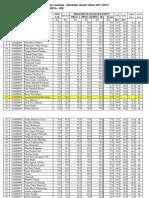 Nilai FINAL Pengelolaan Lanskap S1 Tahun Akademik 2011-2012