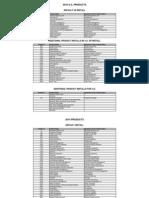 Dynamics GP 2010 Table List