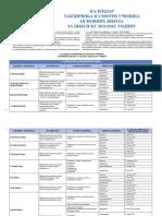 Kalendar takmičenja za školsku 2011/2012 godinu