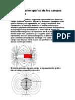 Representación gráfica de los campos magnéticos