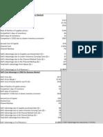 Advantage Dell - Relative Cost Analysis