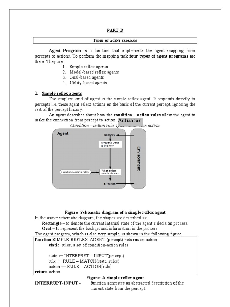 Notes Systems Theory Artificial Intelligence Circuit Diagram Rules