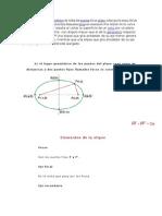 La elipse es el lugar geométrico de todos los puntos de un plano