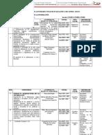 Plan de Evaluación y Cronograma de Actividades