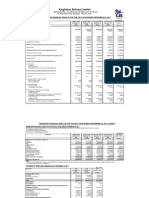 KFA - Published Unaudited Results - Sep 30, 2011