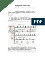 Cara Design Sistem Fertigasi